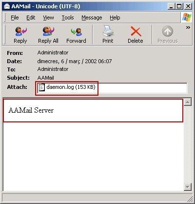 AAMail Unicode